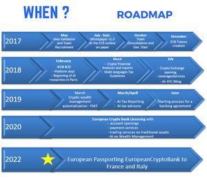 European cryptobank roadmap