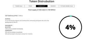 Velix community token distribution