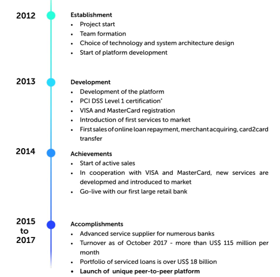Neo Ico Roadmap Officer / Quantum Pro Coin Mech Keyboard