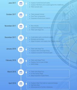 Cryptaur roadmap