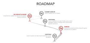 Cashbet roadmap