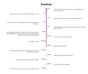 Chek roadmap