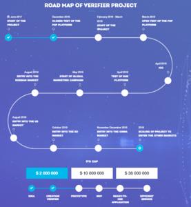 Verifier roadmap