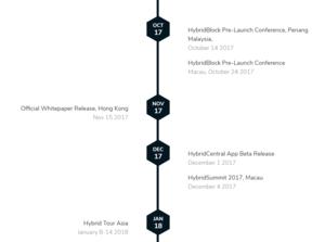 Roadmap part 2